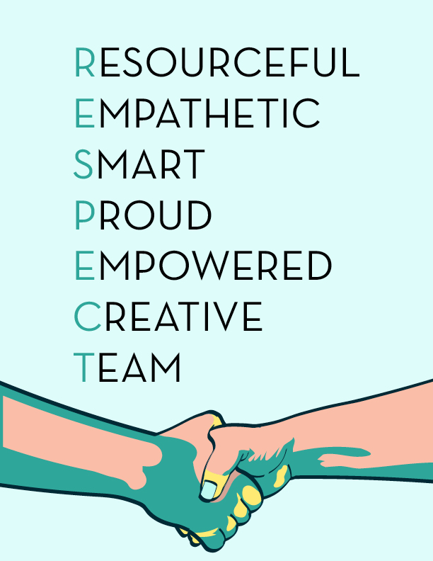 Resourceful Empathetic Smart Proud Empowered Creative Team